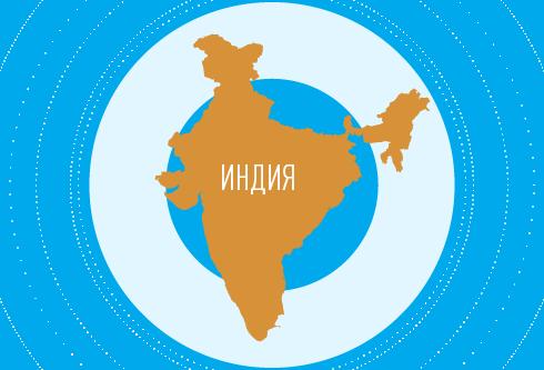 Рынок мобильных игр Индии