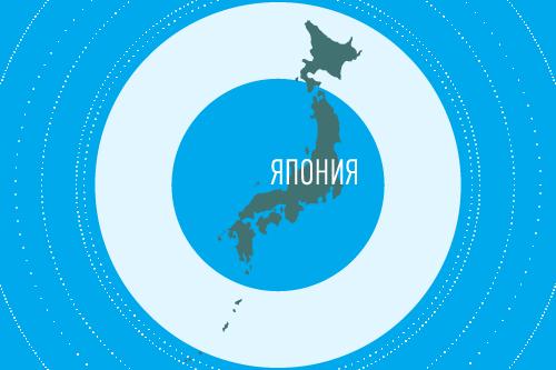 Рынок мобильных игр Японии